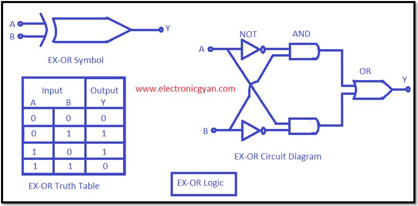 https://electronicgyan com/insulation-testing-meter-ka-prayog-karte