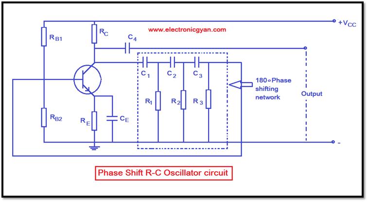 फेज शिफ्ट आर० सी०ऑसिलेटरसर्किट (Phase Shift R-C Oscillator circuit)